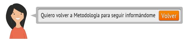 Volver a Metodología